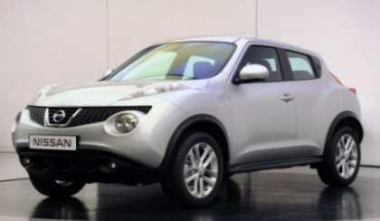 Отзыв отечественного автовладельца о «японце» Nissan Juke