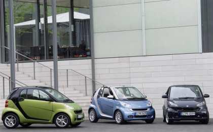 Обновленный Smart ForTwo представлен официально