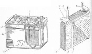 Автомобиль (система зажигания, аккумуляторная батарея)